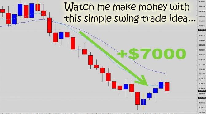 ilmu trading forex