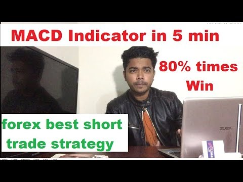 5 Minute Scalping Strategy MACD indicator - Top Trading