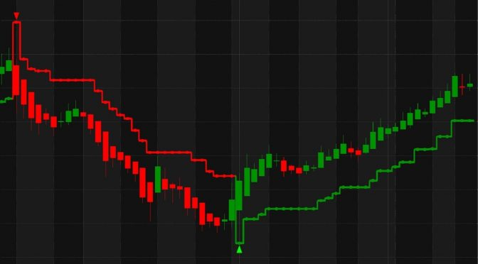 Magical Trend Indicator For Huge Profit In Intraday And Swing With