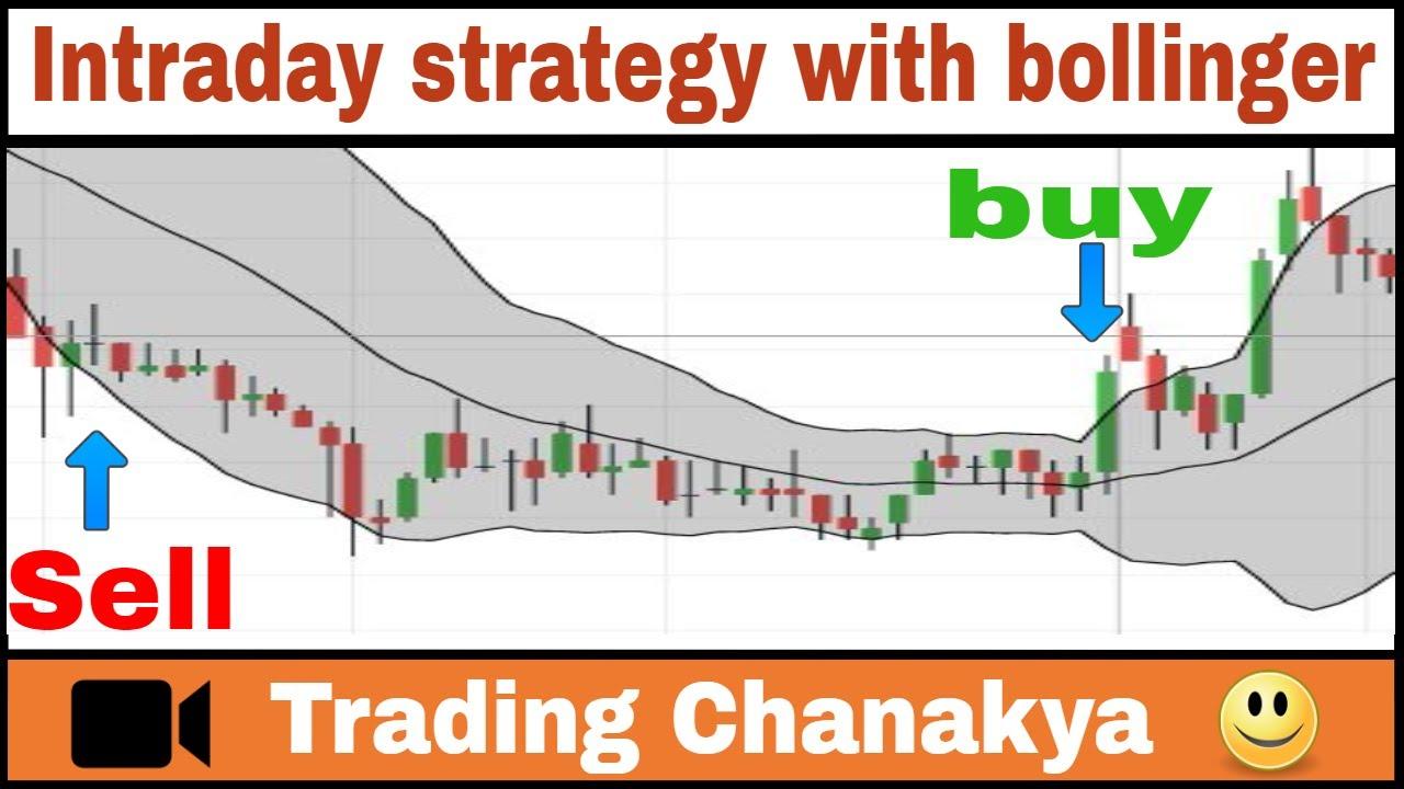 Short Term Trading Indicators - Trend Indicators And Filters