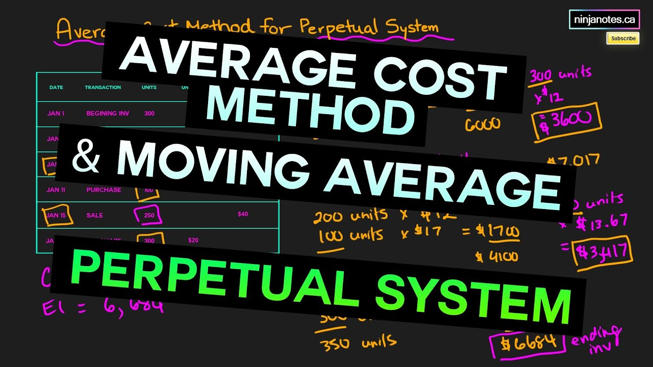 Cost averaging trading system