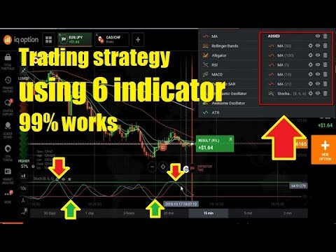 Best binary options trading strategy 99 win 2020