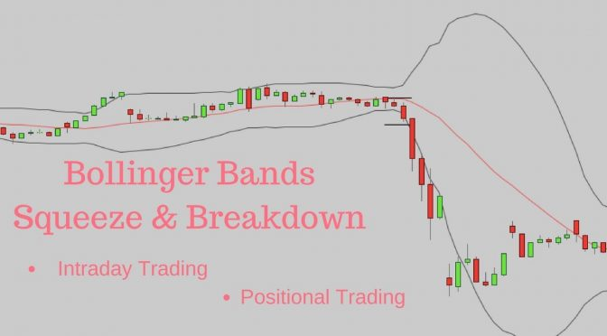 Bollinger Bands Squeeze — Indicator by AlexeyFirsov — TradingView