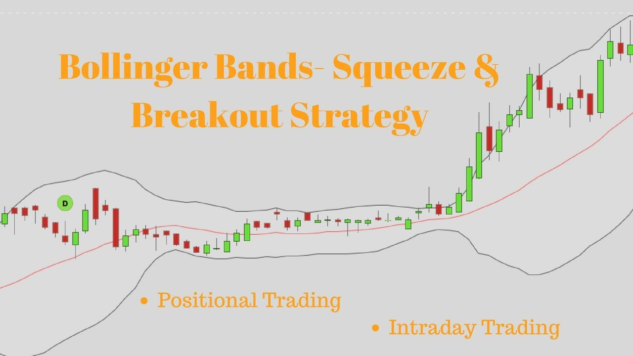 What are Bollinger Bands? How to master Bollinger Band squeeze - FRXE