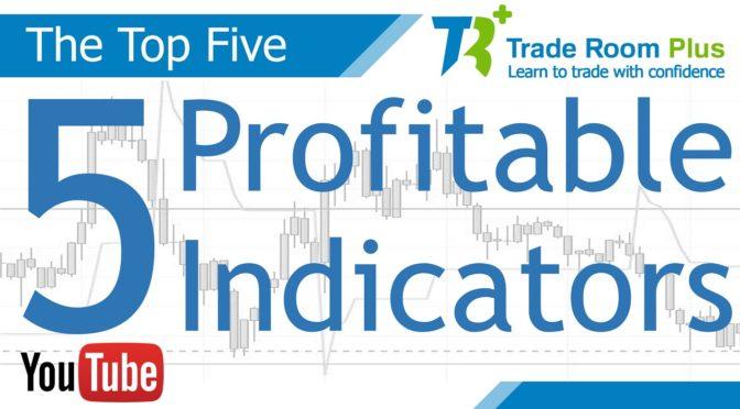 Top 5 Best Leading Indicators For Day Trading   The Secret Mindset