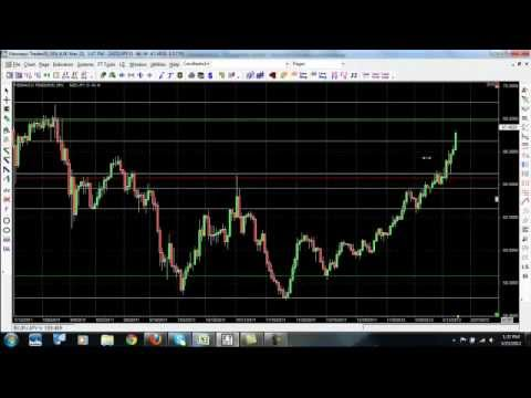 Forex trading tips forex traders