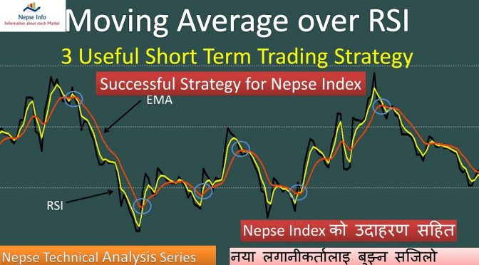 How You Can Design Your Own Relative Strength Trading Strategy   Trading Tips