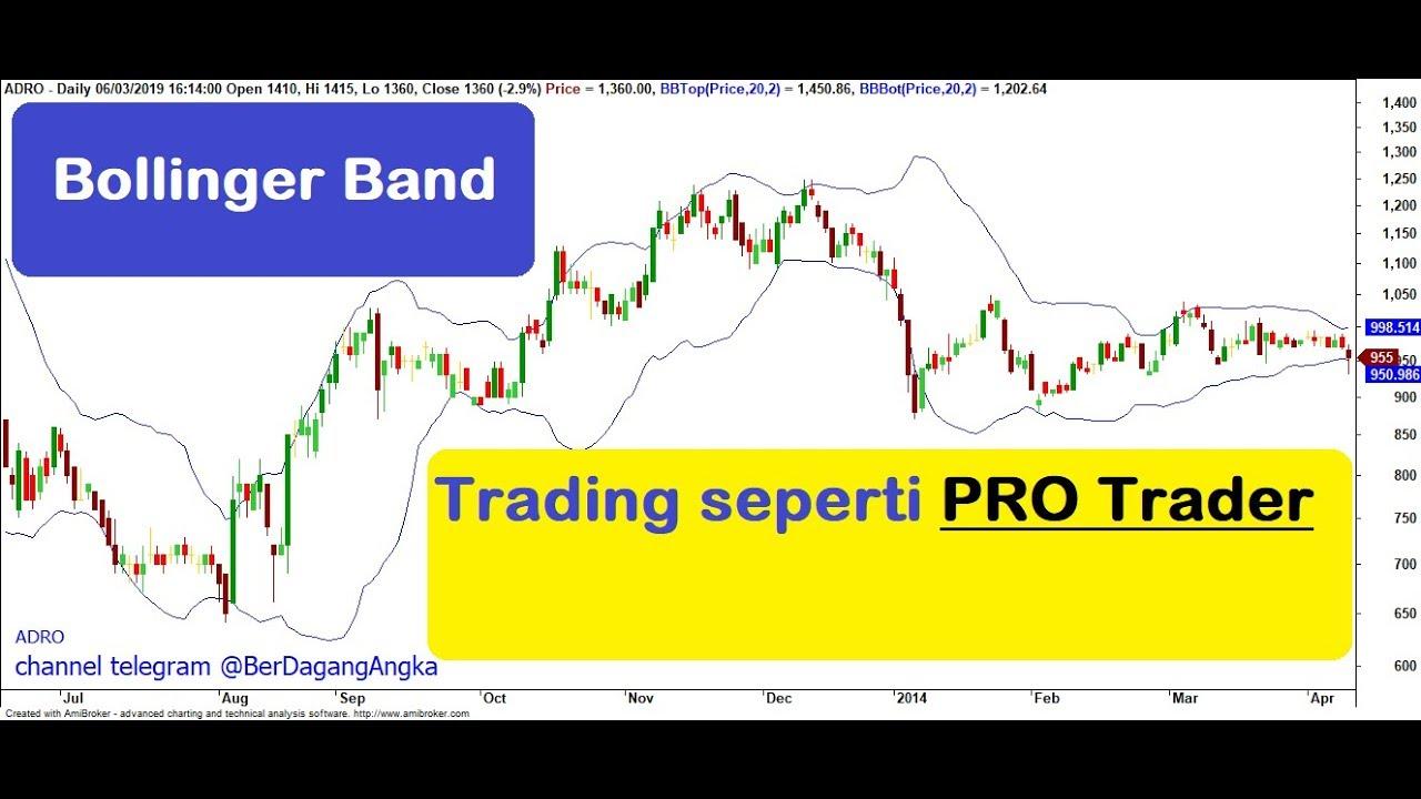Strategi Jitu Profit Saham dengan Bollinger Band | Trading ...